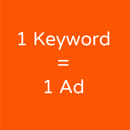 Pay Per Click 1 to 1 Method